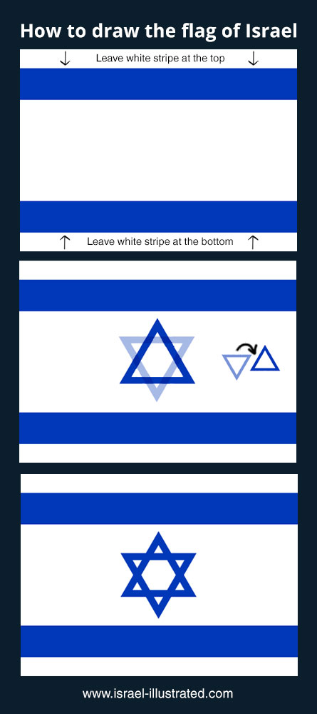 How to draw the flag of Israel