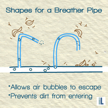 Suggested shapes for breather pipes
