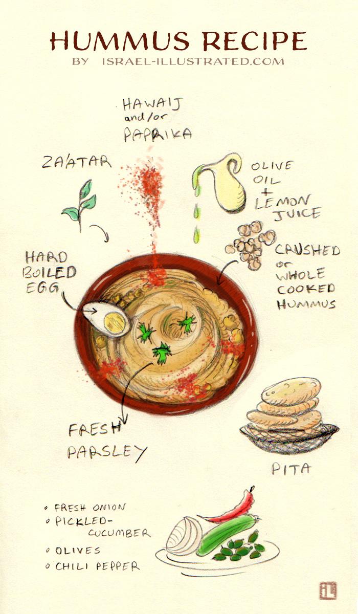 Homemade Hummus Recipe - Serving suggestion